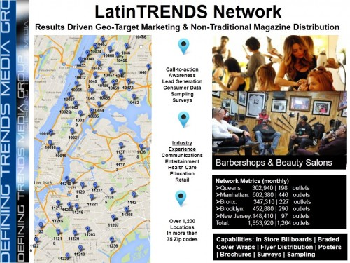 geo-target-marketing-solutions-network-map