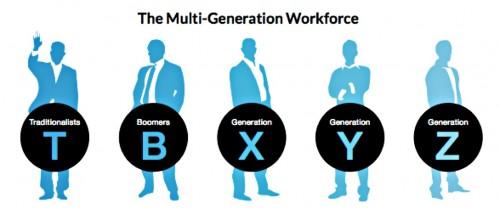 multi-gen_workforce